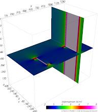 Photo: Wärmestromdichten auf den Schnittebenen (zur Identifikation von Wärmebrücken) Farbskala: Psychologisch Werteintervall: 2-8 W/m²