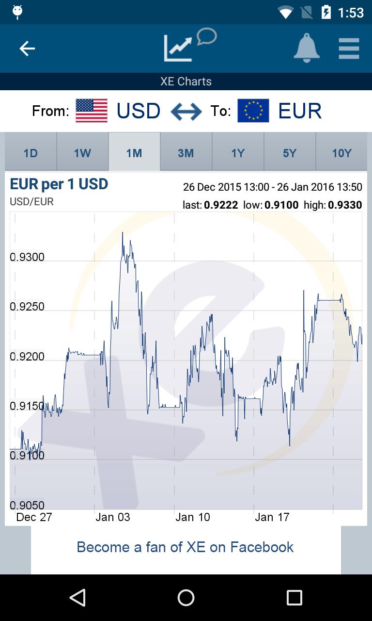XE Currency screenshot #2