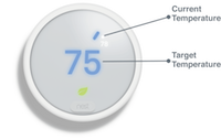 Nest thermostat e labels