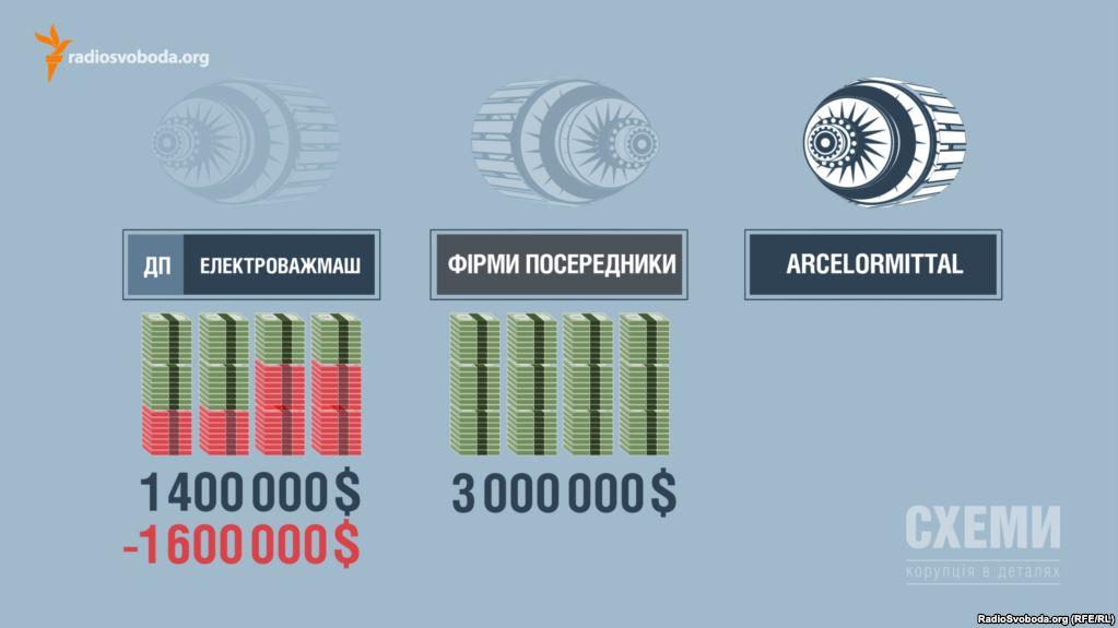 Arcelor.jpg