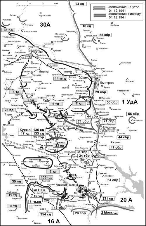 Положение на правом фланге Западного фронта 01 декабря 1941г.