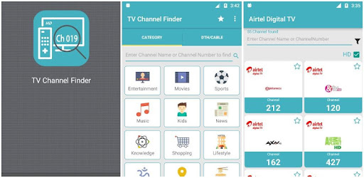 Videocon 88e Channel List
