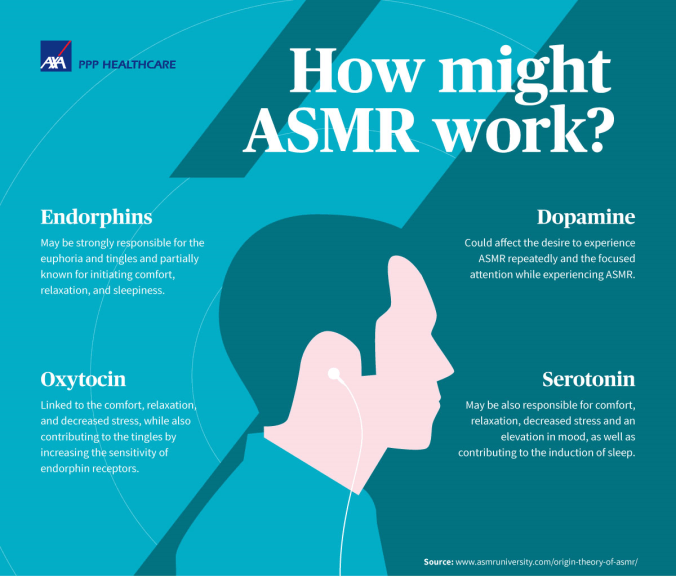 https://asmruniversity.files.wordpress.com/2018/03/axa-asmr-infographic-700-e1521917093758.png?w=676&h=577