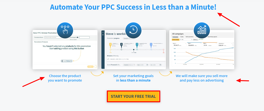 PPC Winner Review - Automate