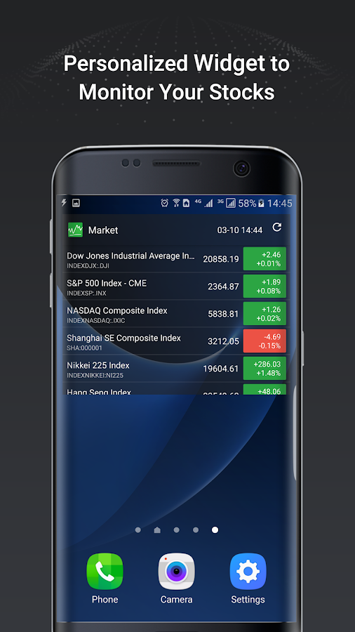 Real Time Stock Quotes Ticker: Android Apps On Google Play