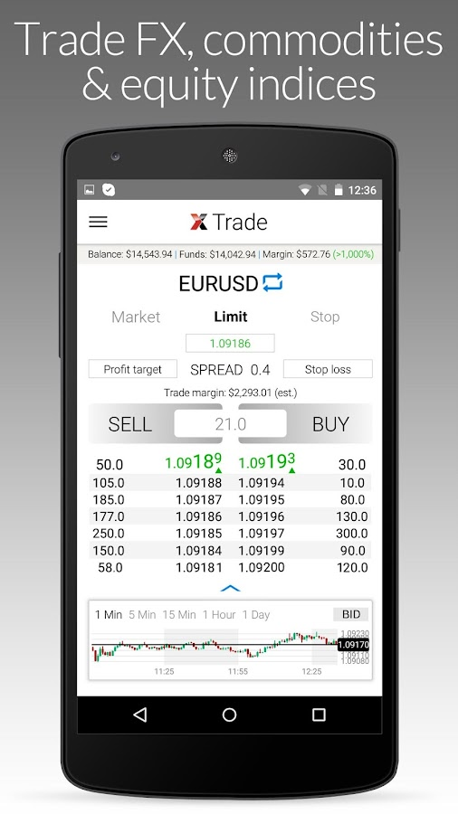 LMAX Exchange Trading- screenshot