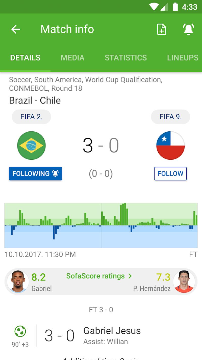 SofaScore Live Score Screenshot 2