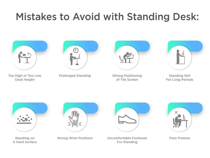 NextErgo Corrects Your Standing Desk Mistakes