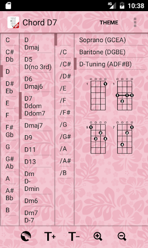 Download Ukulele Chords Free Google Play Softwares A5xivy4yiepb
