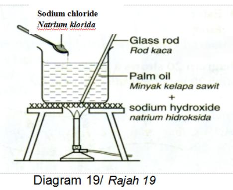 Mengapakah natrium klorida mesti ditambahkan ke dalam proses ini?