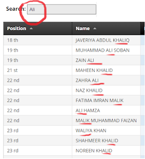 Rawalpindi Board Result - náhled