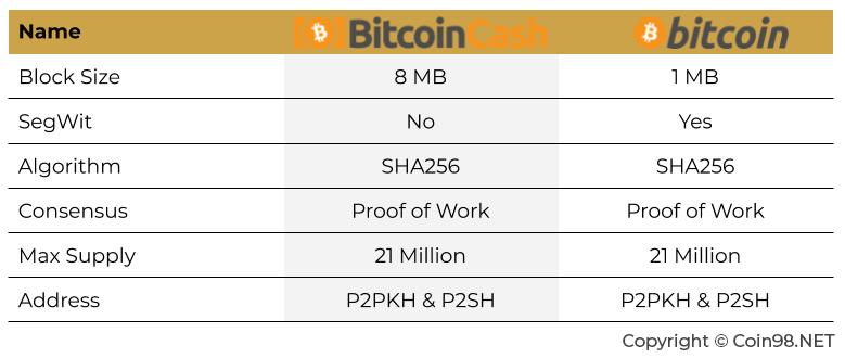 kodėl kripto kasybos pelnas yra mažas kaip investuoti į kriptovaliutas