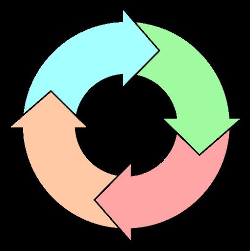 Cycle PDCA pour améliorer les conditions de travail