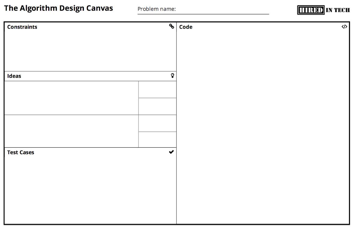 Canvas para design de projeto
