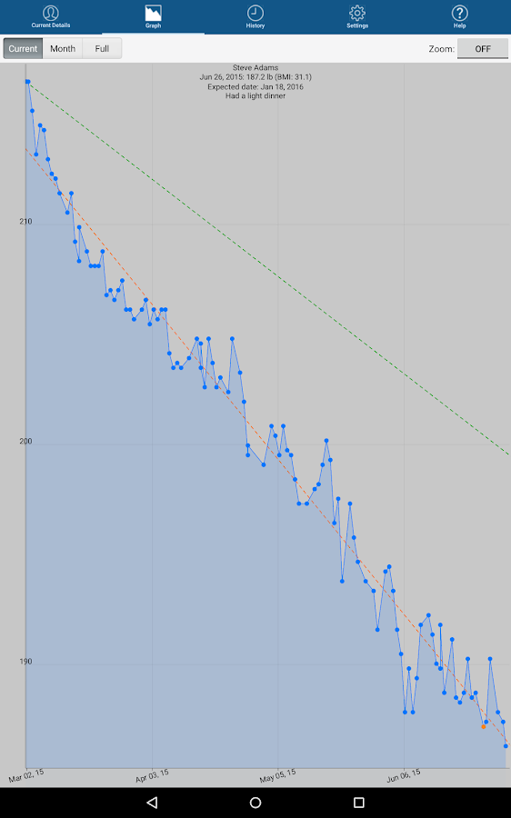 Monitor Your Weight- screenshot