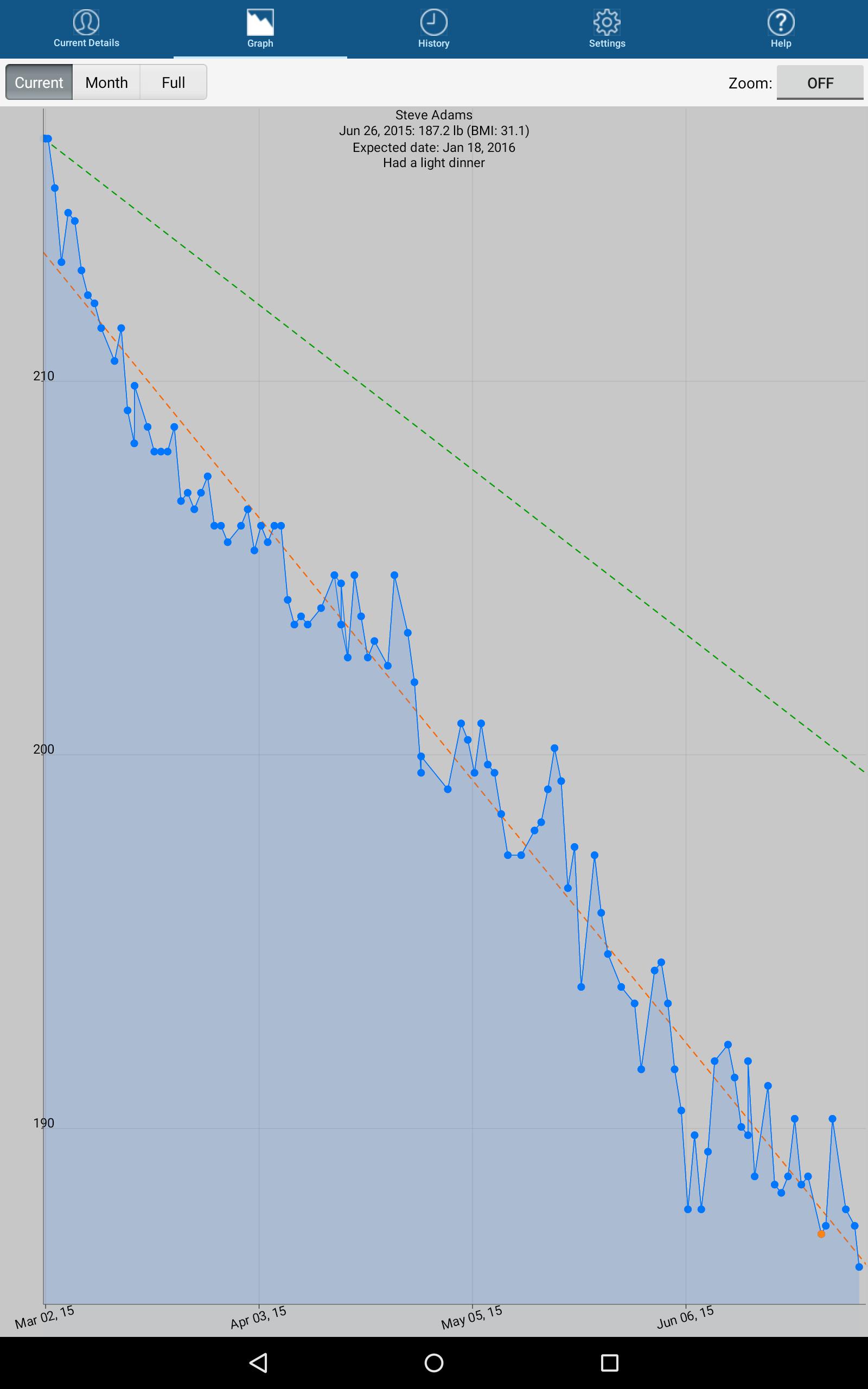 Monitor Your Weight screenshot #7