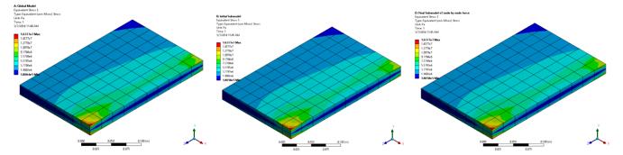 ANSYS - Эквивалентные напряжения по Мизесу в общей модели, вспомогательной и итоговой подмоделях