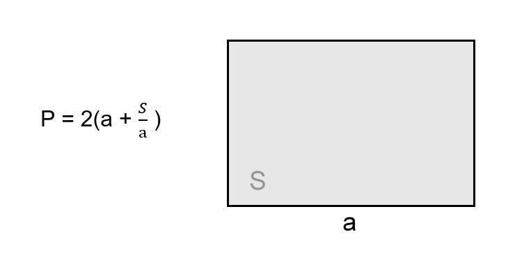 Как найти периметр прямоугольника, зная любую сторону и площадь