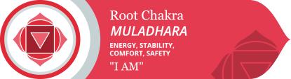Root Chakra Muladhara Symbol Meaning