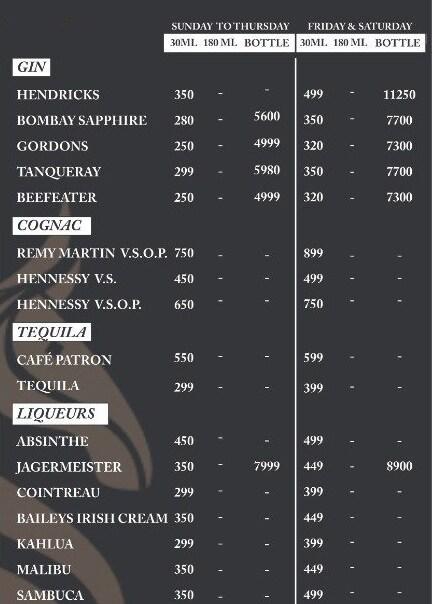 Cavalli The Lounge menu 1