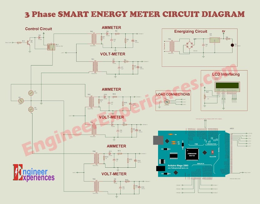 3 Phase Smart Energy Meter using Arduino | Engineer Experiences
