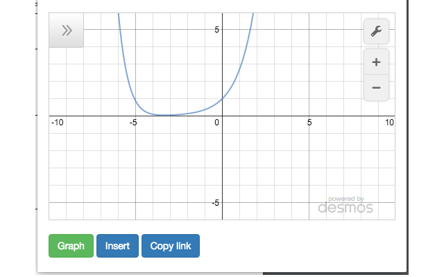 LaTeX, Desmos, and PDF extension