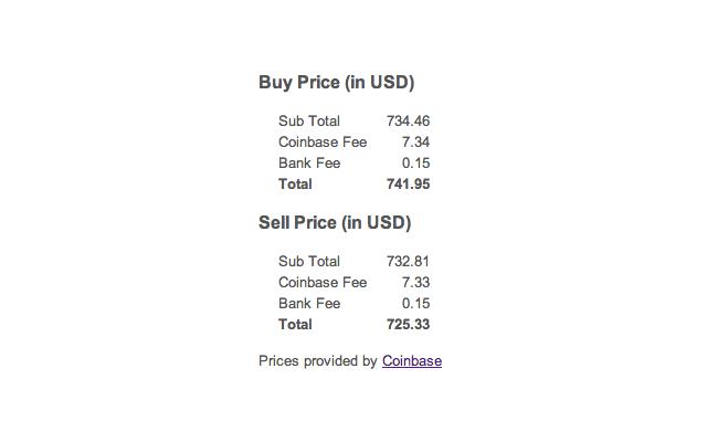 Bitcoin Price Check