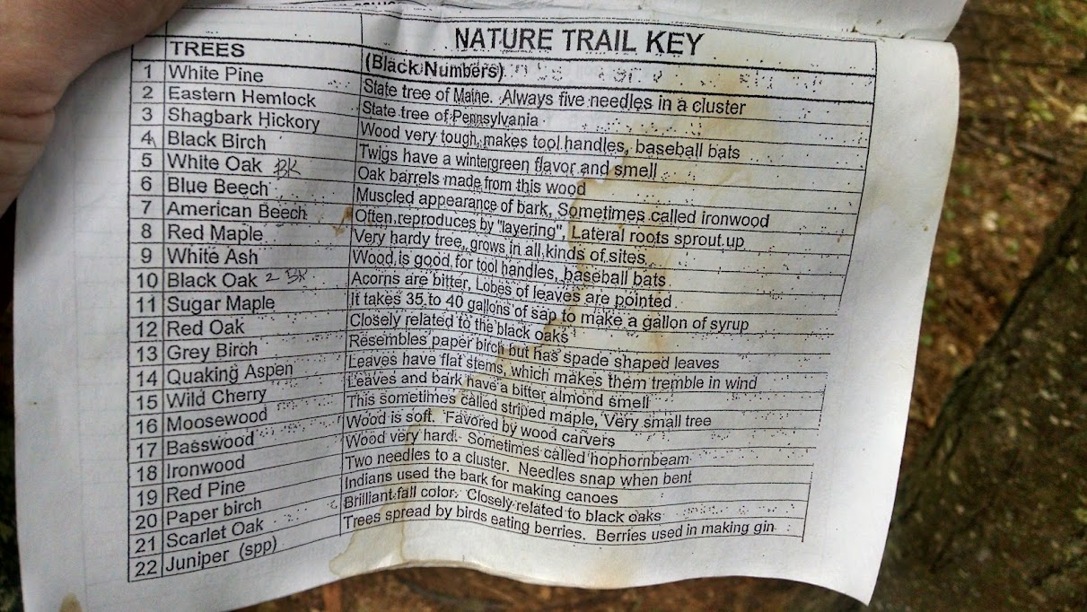 Kimball Reserve/River Woods Nature Trail Map - Exeter, NH