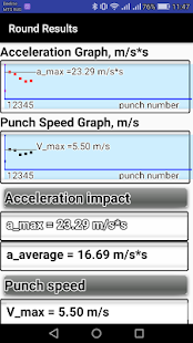 Punch Speed - náhled