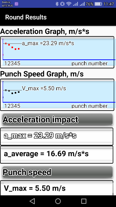 Punch Speed APK Download - Apkindo co id