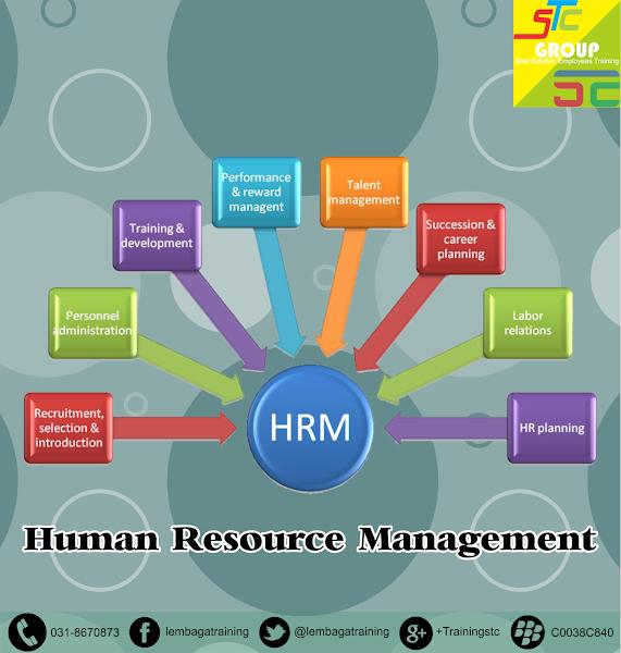 Training / Pelatihan Human Resource Management, HRM, SDM, MSDM, HRD, Departemen, HR, Personalia, Rekrutmen, Seleksi Karyawan, Karyawan, STC, Konsultan, Surabaya