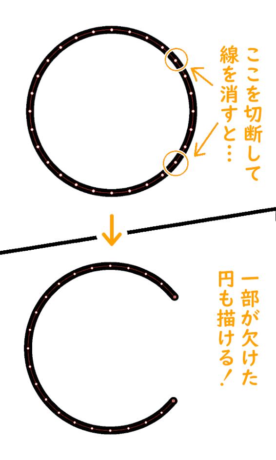 クリスタ:線の切断