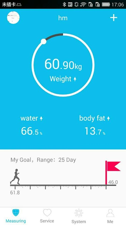 body fat percentage health status