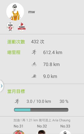 馬拉松世界