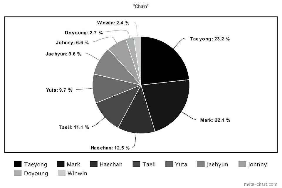 meta-chart - 2021-01-11T223817.874
