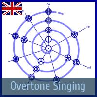 http://overtone-singing.tumblr.com/