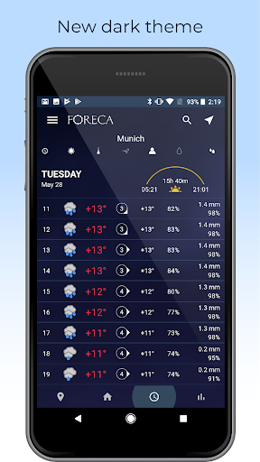 Foreca Weather screenshot 3