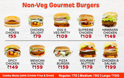 Menu 3 - Rooh Burger Cafe, Connaught Place (CP), New Delhi