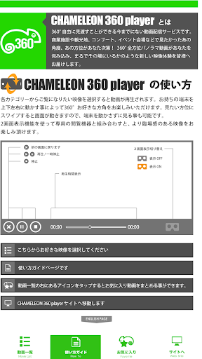 360u5ea6u52d5u753bu518du751fu30a2u30d7u30eaCHAMELEON360player 1.13 Windows u7528 2