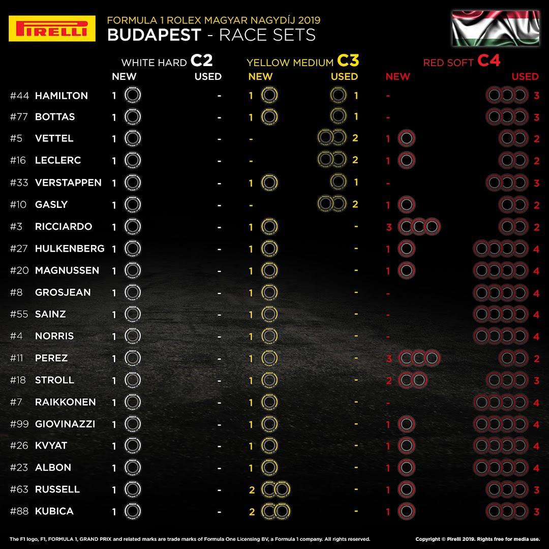 F1第12戦ハンガリーGP