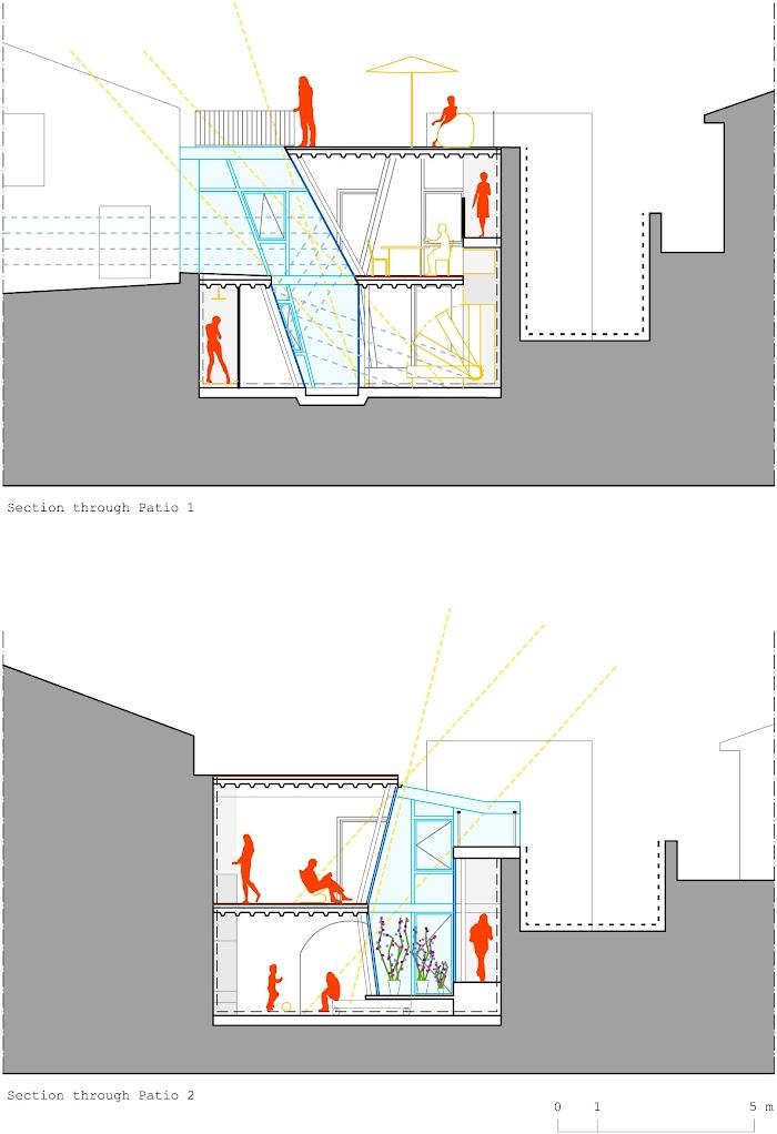 Casa Periscopio - C+arquitectos
