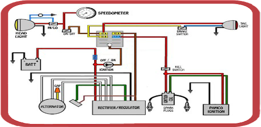 DIAGRAM] Bmw User S Wiring Diagram For Navigation Entertainment And  Communication FULL Version HD Quality And Communication -  DIAGRAMFORPROFIT.PRAGA-HAITI.FRPraga-Haiti