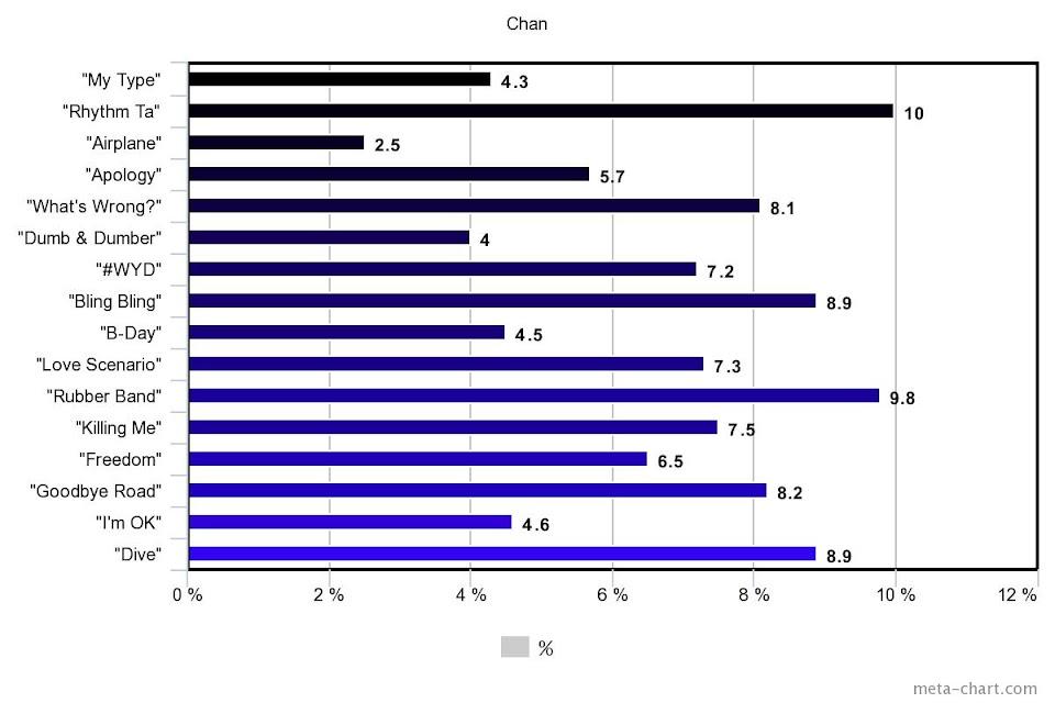 meta-chart (64)