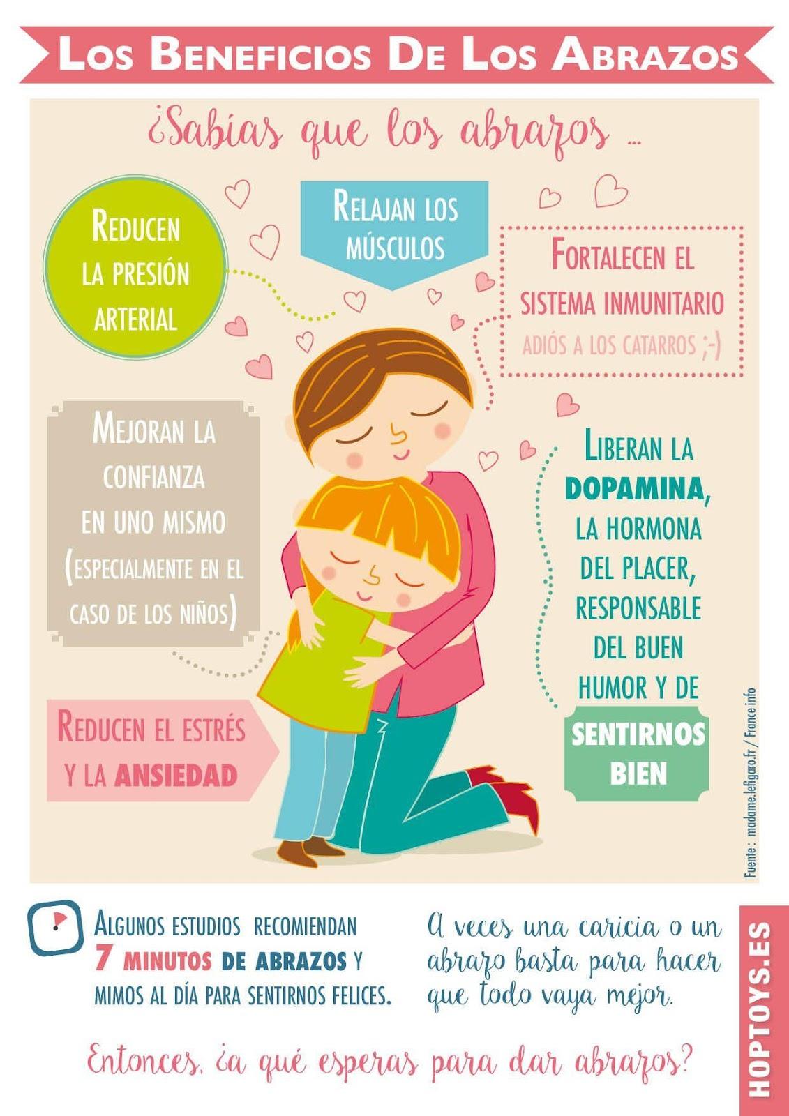 Infografía: los beneficios de los abrazos (con imágenes ...