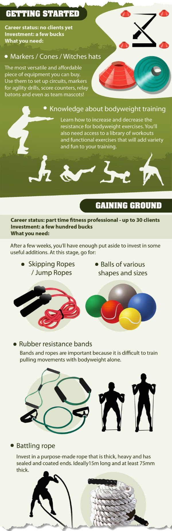 Fitness Bootcamp Equipment Gear Guide by Kaizen Outdoor Fitness