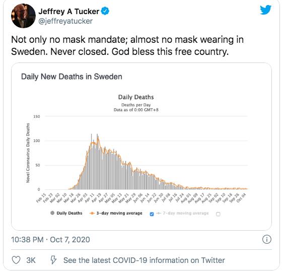 5 диаграмм, показывающих, что шведская стратегия работает. Локдауны провалились