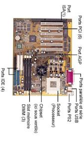 Maintenance informatique 4.0