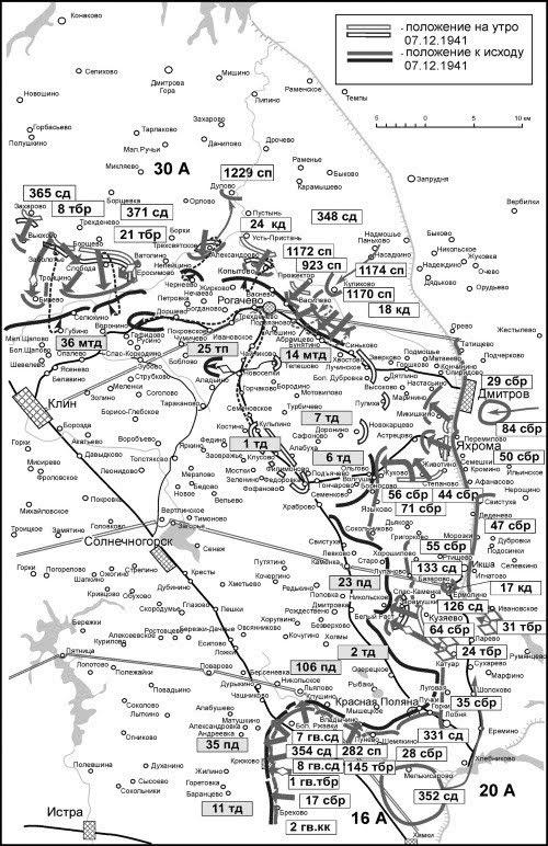 Положение на правом фланге Западного фронта 07 декабря 1941г.