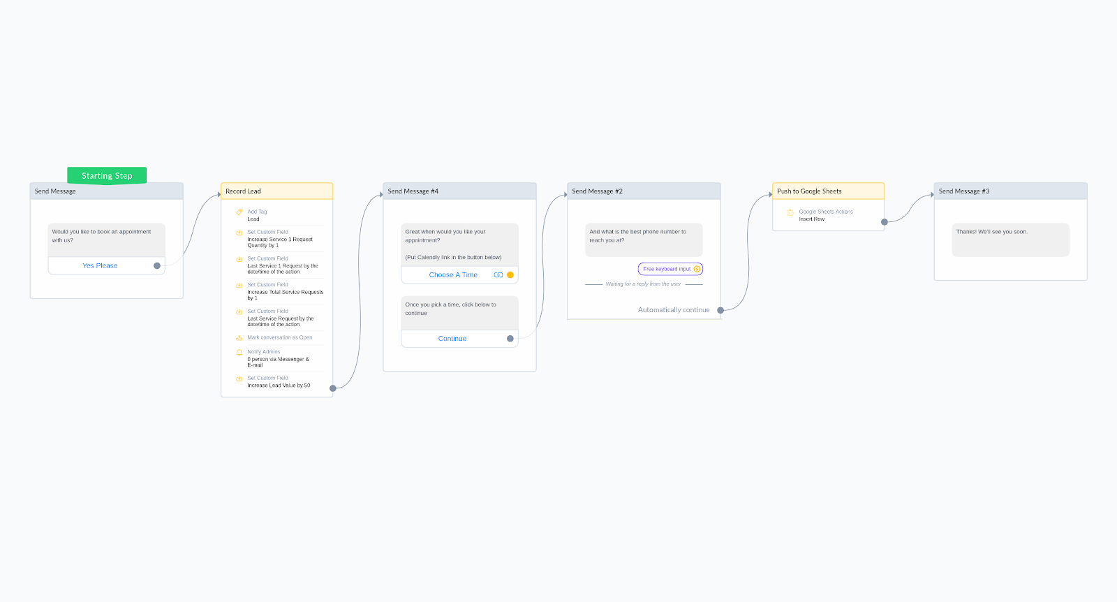 Conversion Tracking Flow in ManyChat
