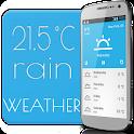 Birmingham Weather Forecast icon